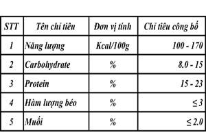 Vịt Chay Vegetarian Duck 1kg Đại An Vegan